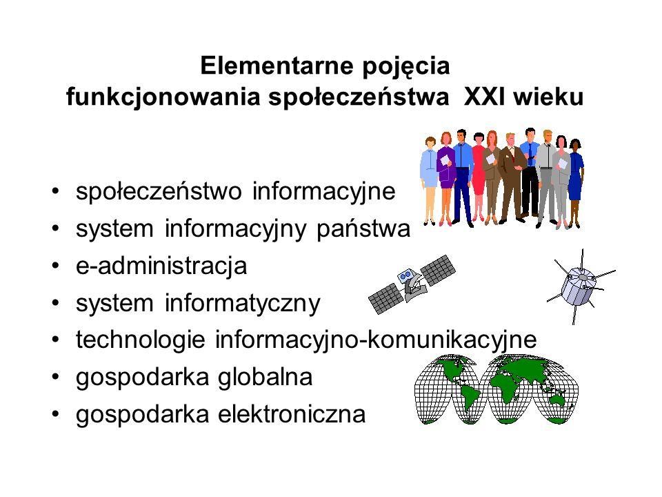 Elementarne pojęcia funkcjonowania społeczeństwa XXI wieku społeczeństwo informacyjne system informacyjny państwa e-administracja system informatyczny technologie informacyjno-komunikacyjne gospodarka globalna gospodarka elektroniczna