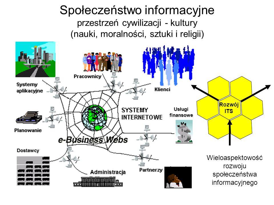 Społeczeństwo informacyjne przestrzeń cywilizacji - kultury (nauki, moralności, sztuki i religii) Wieloaspektowość rozwoju społeczeństwa informacyjnego Usługi finansowe Administracja Dostawcy Rozwój ITS