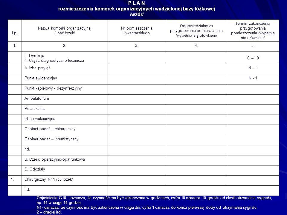 P L A N rozmieszczenia komórek organizacyjnych wydzielonej bazy łóżkowej /wzór/ Lp. Nazwa komórki organizacyjnej /ilość łóżek/ Nr pomieszczenia inwent