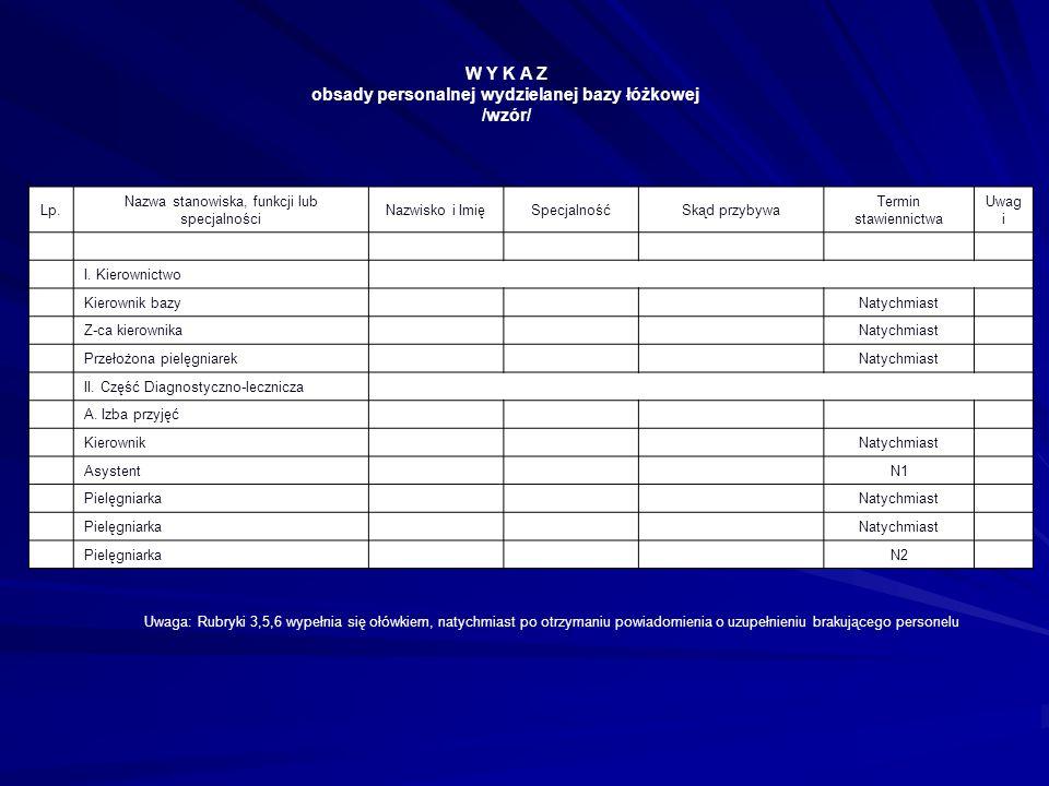 W Y K A Z obsady personalnej wydzielanej bazy łóżkowej /wzór/ Lp. Nazwa stanowiska, funkcji lub specjalności Nazwisko i ImięSpecjalnośćSkąd przybywa T