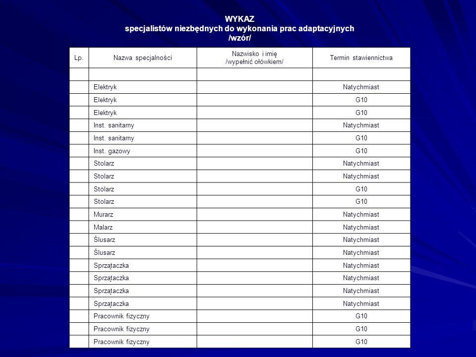 WYKAZ specjalistów niezbędnych do wykonania prac adaptacyjnych /wzór/ Lp.Nazwa specjalności Nazwisko i imię /wypełnić ołówkiem/ Termin stawiennictwa E