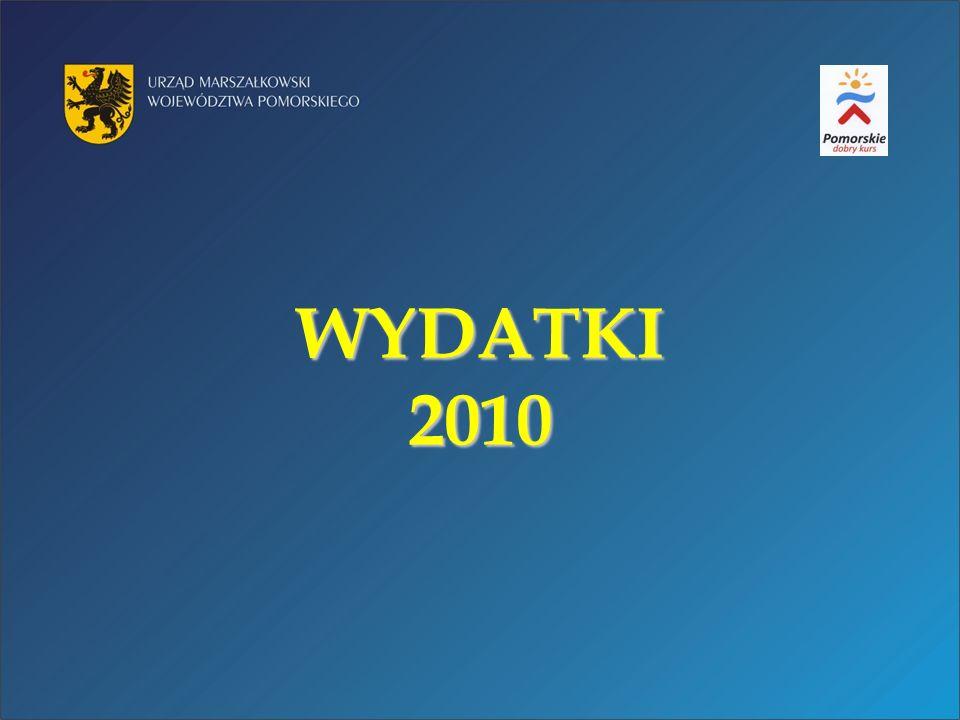 WYDATKI 2010