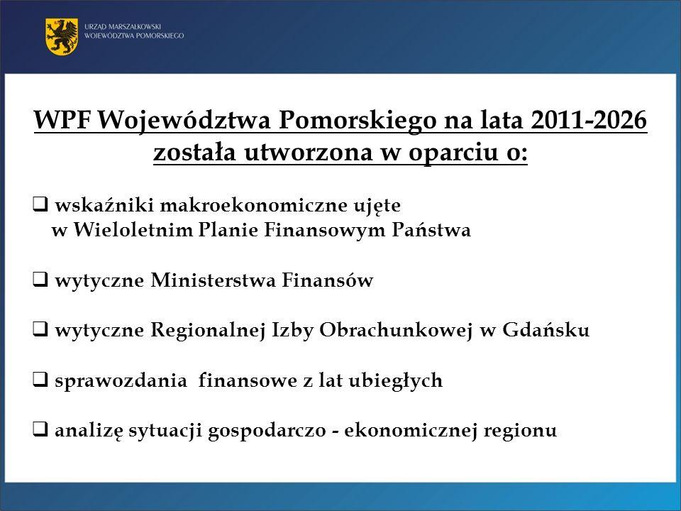 WPF Województwa Pomorskiego na lata 2011-2026 została utworzona w oparciu o: wskaźniki makroekonomiczne ujęte w Wieloletnim Planie Finansowym Państwa