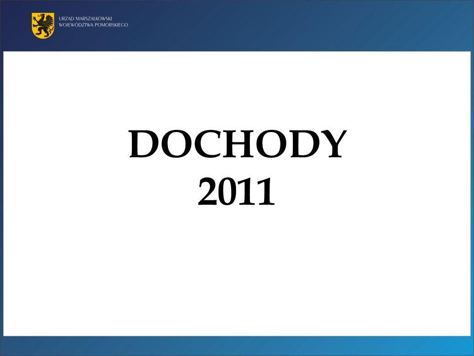 DOCHODY 2011