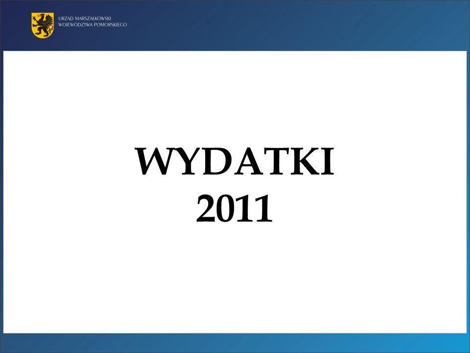 WYDATKI 2011