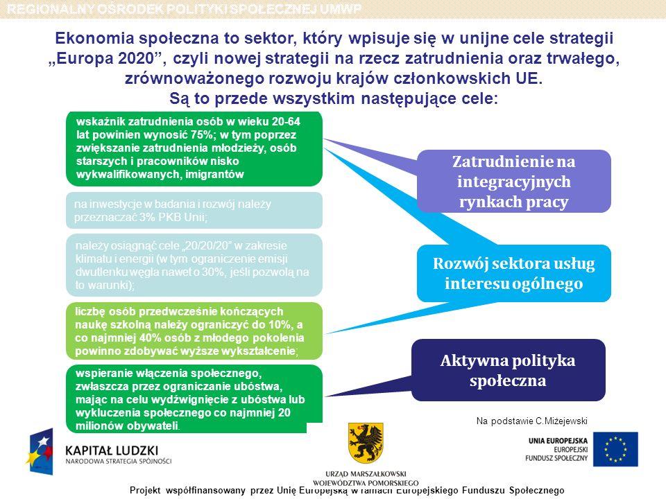 REGIONALNY OŚRODEK POLITYKI SPOŁECZNEJ UMWP Projekt współfinansowany przez Unię Europejską w ramach Europejskiego Funduszu Społecznego Zgodnie z Krajową Strategią Rozwoju Regionalnego przyjętą przez Radę Ministrów w dniu 13 lipca 2010 roku w ramach Celu 2: Budowanie spójności terytorialnej i przeciwdziałanie marginalizacji obszarów problemowych, wskazano na możliwości rozwoju sektora ekonomii społecznej w następujących wymiarach polityki regionalnej: 1.Aktywizacja zawodowa osób pozostających bez pracy (aktywne formy przeciwdziałania bezrobociu) – poradnictwo, pośrednictwo pracy, szkolenia i przekwalifikowania, prace interwencyjne i inne formy tworzenia miejsc pracy, rozwój ekonomii społecznej, formy wczesnej interwencji (w tym outplacement), staże i praktyki zawodowe; 2.Rozwój lokalny (w tym kulturalny) oraz rozwój kapitału społecznego – wsparcie lokalnych inicjatyw społecznych; 3.