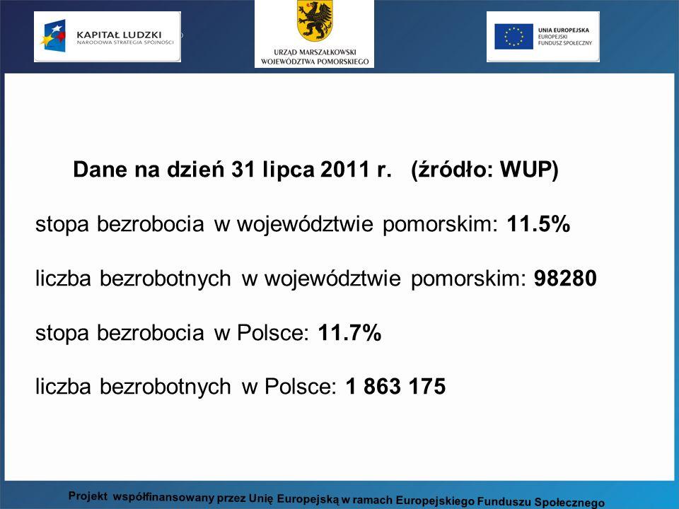 Dane na dzień 31 lipca 2011 r. (źródło: WUP) stopa bezrobocia w województwie pomorskim: 11.5% liczba bezrobotnych w województwie pomorskim: 98280 stop