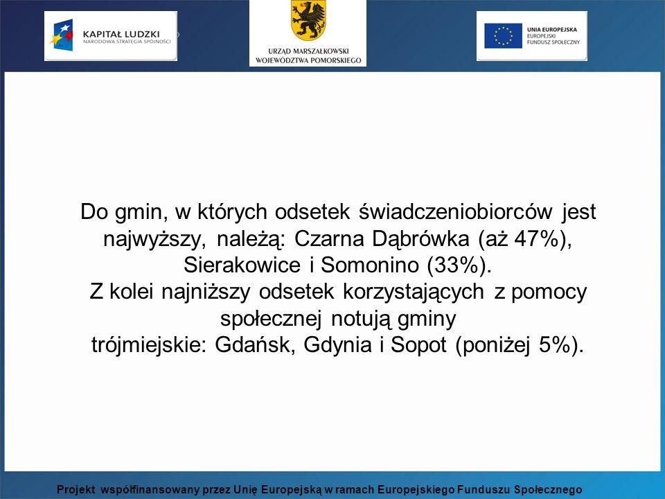 Do gmin, w których odsetek świadczeniobiorców jest najwyższy, należą: Czarna Dąbrówka (aż 47%), Sierakowice i Somonino (33%). Z kolei najniższy odsete