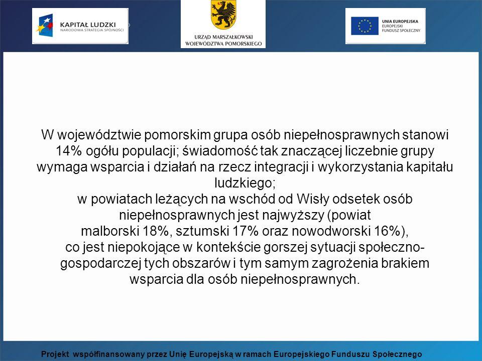 W województwie pomorskim grupa osób niepełnosprawnych stanowi 14% ogółu populacji; świadomość tak znaczącej liczebnie grupy wymaga wsparcia i działań