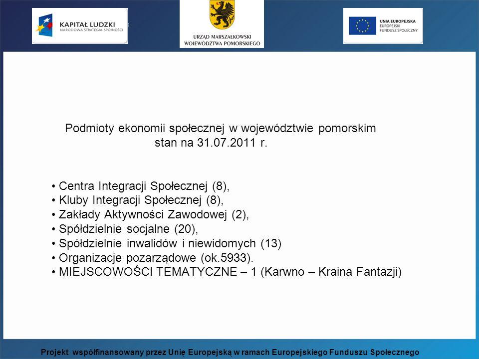 Podmioty ekonomii społecznej w województwie pomorskim stan na 31.07.2011 r. Centra Integracji Społecznej (8), Kluby Integracji Społecznej (8), Zakłady