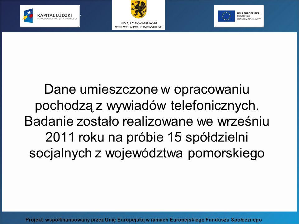 Dane umieszczone w opracowaniu pochodzą z wywiadów telefonicznych. Badanie zostało realizowane we wrześniu 2011 roku na próbie 15 spółdzielni socjalny