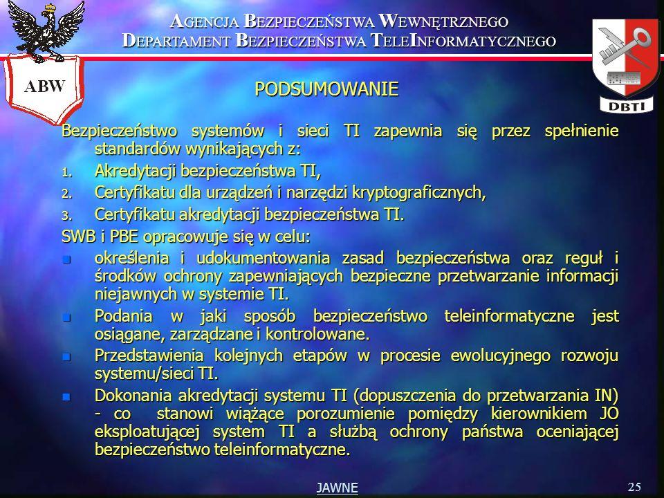 A GENCJA B EZPIECZEŃSTWA W EWNĘTRZNEGO D EPARTAMENT B EZPIECZEŃSTWA T ELE I NFORMATYCZNEGO 25 JAWNE PODSUMOWANIE Bezpieczeństwo systemów i sieci TI zapewnia się przez spełnienie standardów wynikających z: 1.