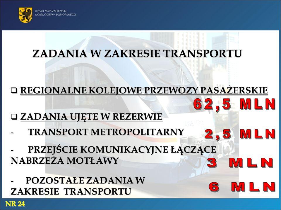 ZADANIA W ZAKRESIE TRANSPORTU REGIONALNE KOLEJOWE PRZEWOZY PASAŻERSKIE REGIONALNE KOLEJOWE PRZEWOZY PASAŻERSKIE - TRANSPORT METROPOLITARNY - PRZEJŚCIE