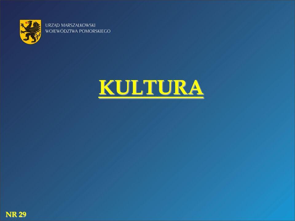 KULTURA NR 29