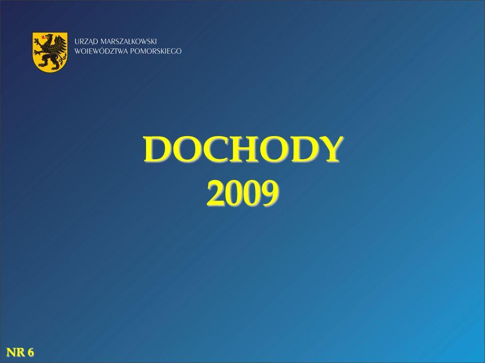 DOCHODY 2009 NR 6