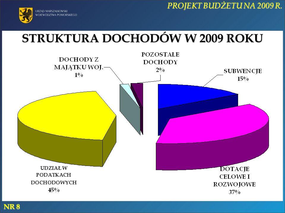 STRUKTURA DOCHODÓW W 2009 ROKU PROJEKT BUDŻETU NA 2009 R. NR 8