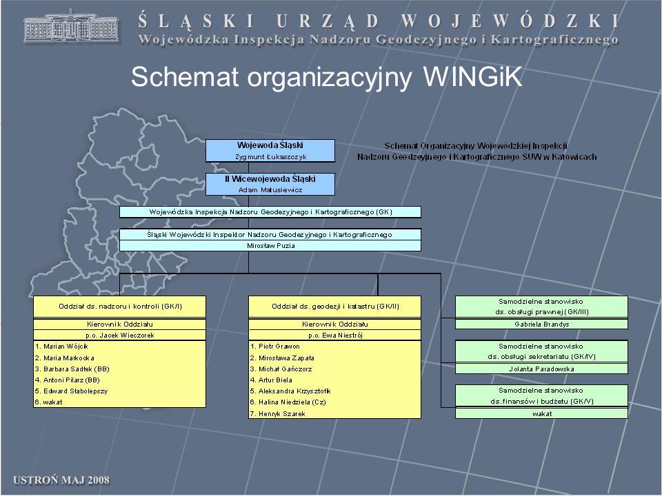 Finanse Harmonogram wydatkowania środków z działu 010 i 710 - informacja do WINGiK-a o zmianie w terminie do 8-go dnia każdego poprzedzającego miesiąca.