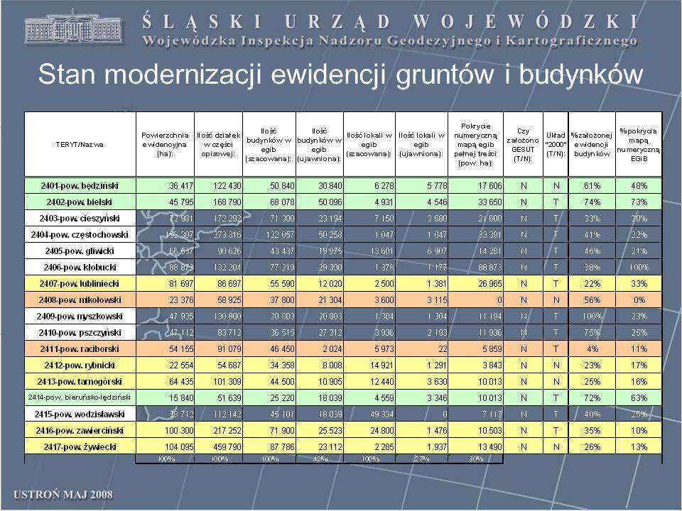 Stan modernizacji ewidencji gruntów i budynków
