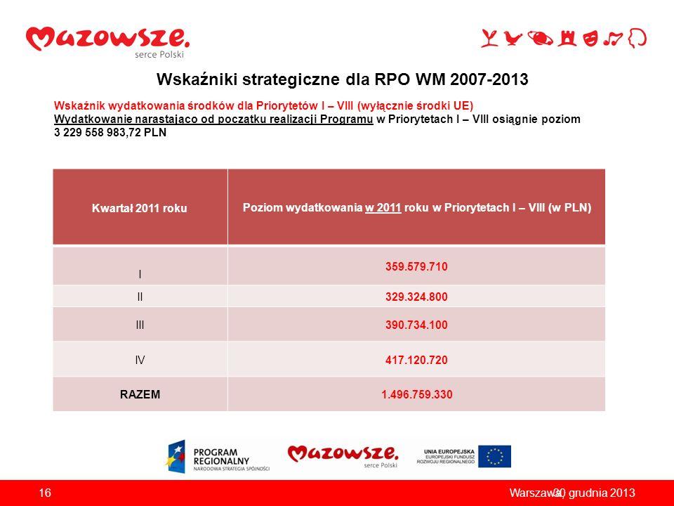 Wskaźniki strategiczne dla RPO WM 2007-2013 Kwartał 2011 roku Poziom wydatkowania w 2011 roku w Priorytetach I – VIII (w PLN) I 359.579.710 II329.324.