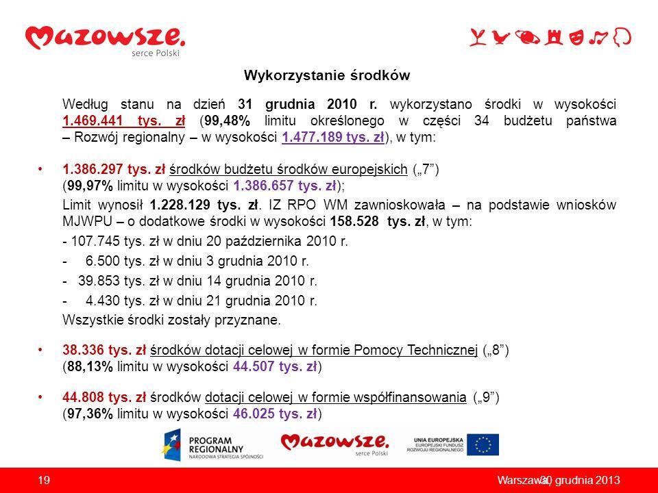 Wykorzystanie środków Według stanu na dzień 31 grudnia 2010 r. wykorzystano środki w wysokości 1.469.441 tys. zł (99,48% limitu określonego w części 3