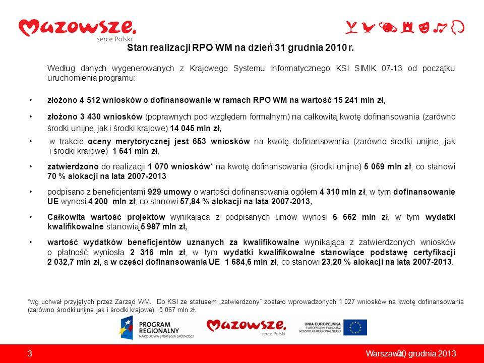 Stan realizacji RPO WM na dzień 31 grudnia 2010 r. Według danych wygenerowanych z Krajowego Systemu Informatycznego KSI SIMIK 07-13 od początku urucho