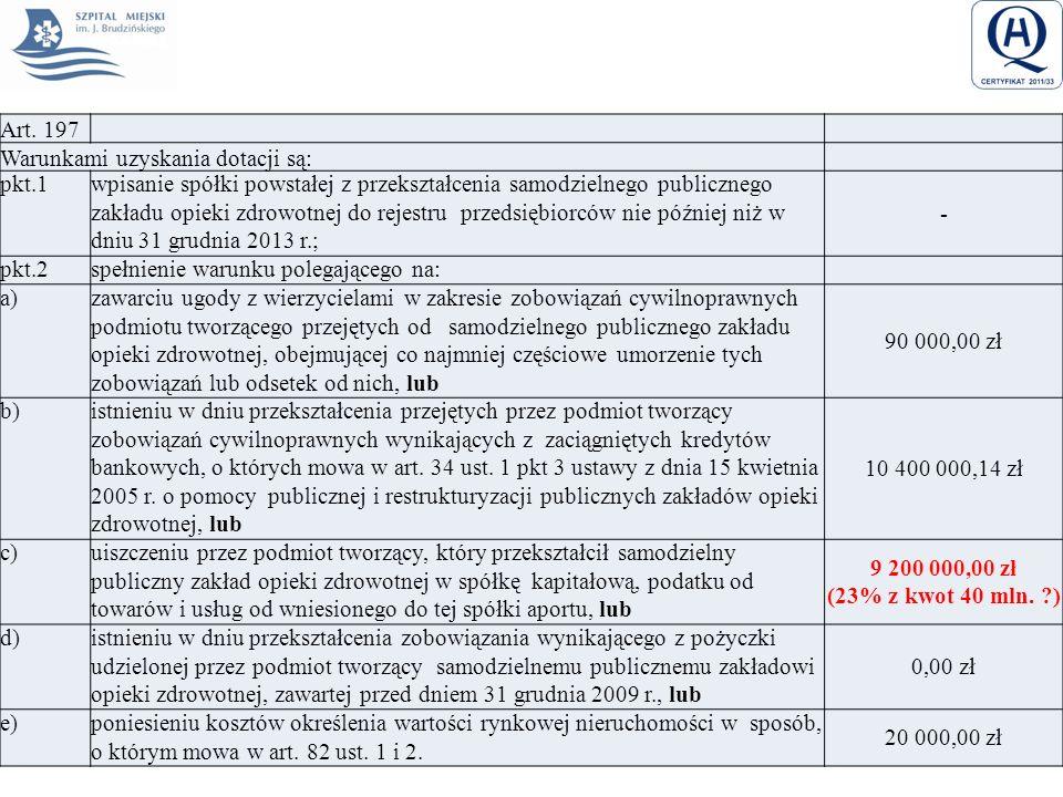 Art. 197 Warunkami uzyskania dotacji są: pkt.1wpisanie spółki powstałej z przekształcenia samodzielnego publicznego zakładu opieki zdrowotnej do rejes