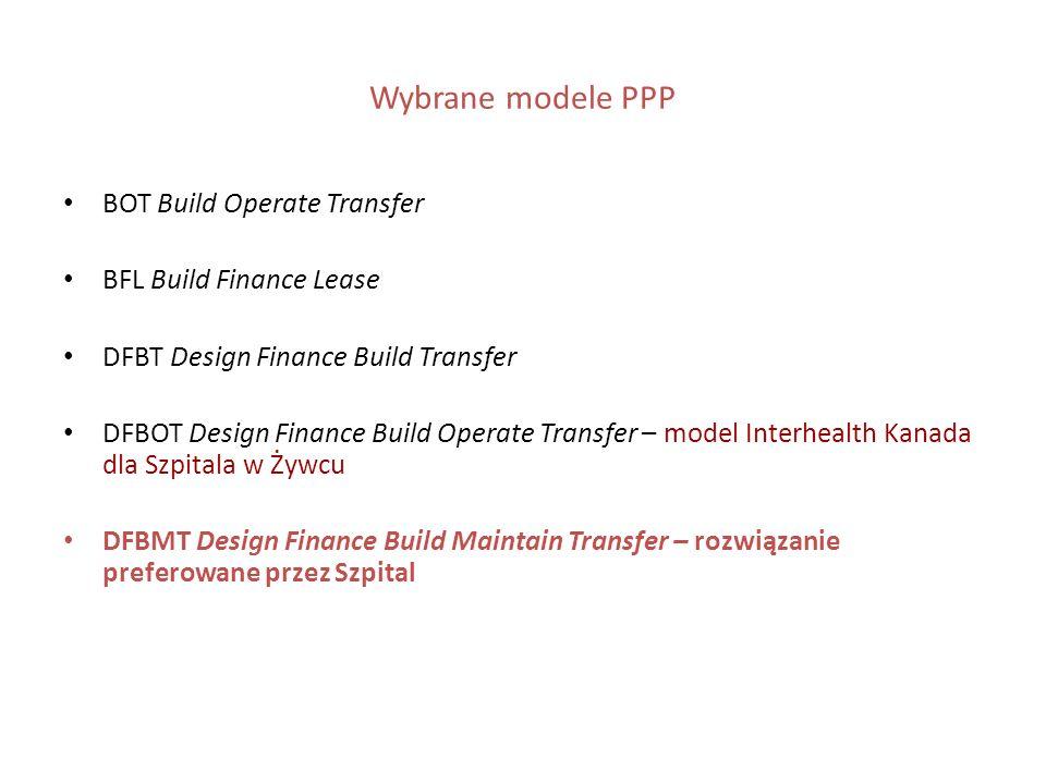 Wybrane modele PPP BOT Build Operate Transfer BFL Build Finance Lease DFBT Design Finance Build Transfer DFBOT Design Finance Build Operate Transfer –