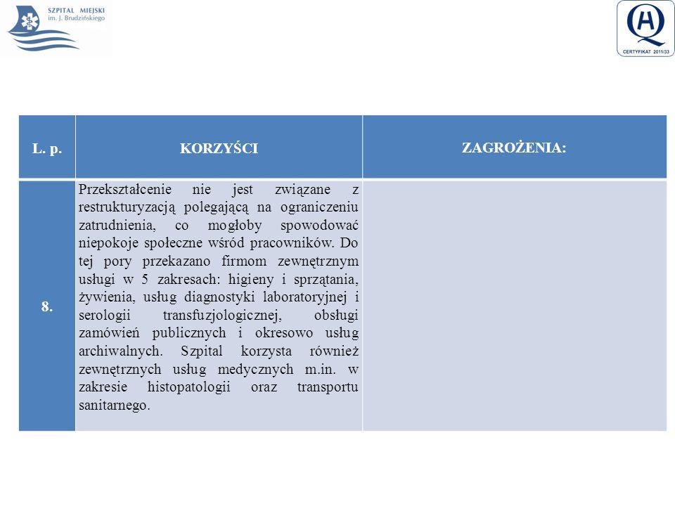 L. p.KORZYŚCI ZAGROŻENIA: 8. Przekształcenie nie jest związane z restrukturyzacją polegającą na ograniczeniu zatrudnienia, co mogłoby spowodować niepo