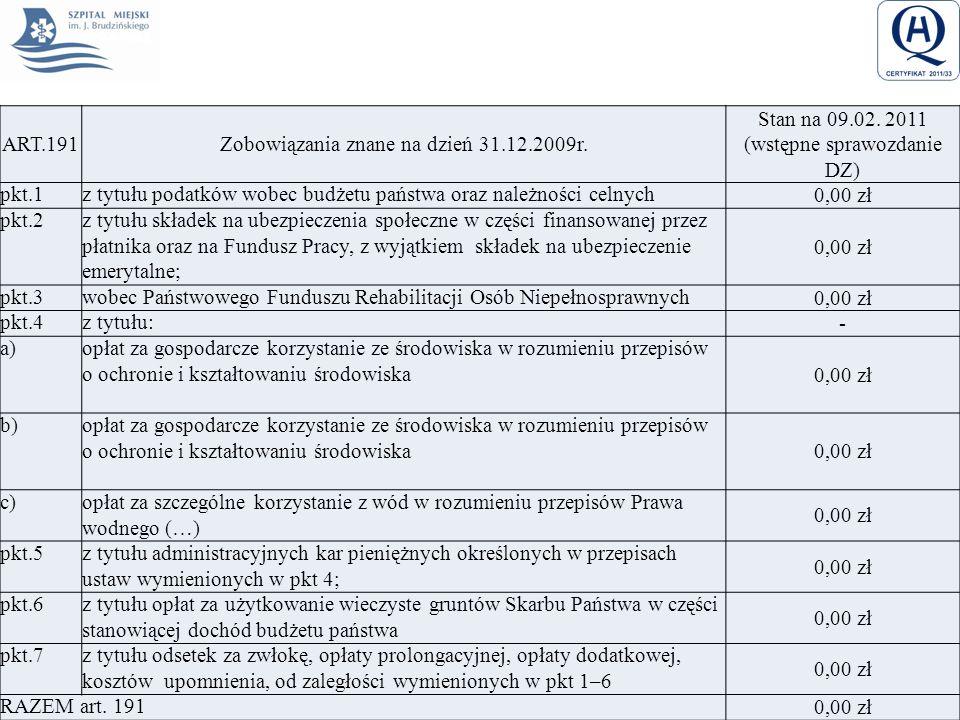ART.191Zobowiązania znane na dzień 31.12.2009r. Stan na 09.02. 2011 (wstępne sprawozdanie DZ) pkt.1z tytułu podatków wobec budżetu państwa oraz należn