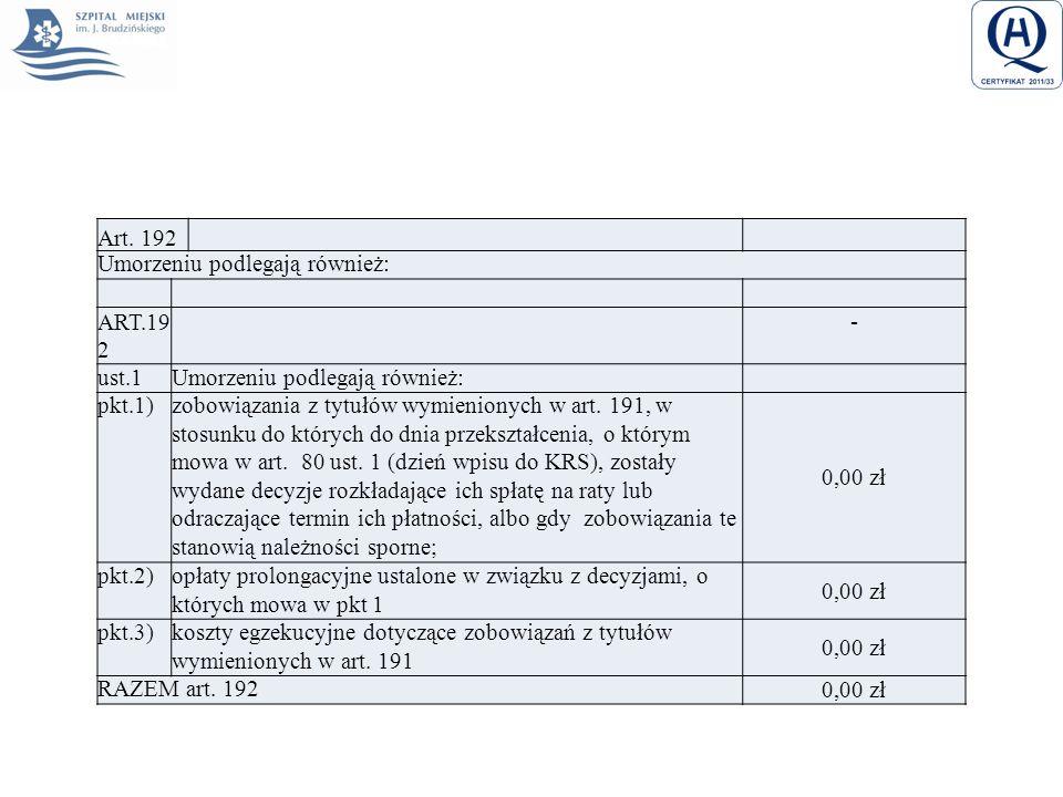 Art. 192 Umorzeniu podlegają również: ART.19 2 - ust.1Umorzeniu podlegają również: pkt.1)zobowiązania z tytułów wymienionych w art. 191, w stosunku do