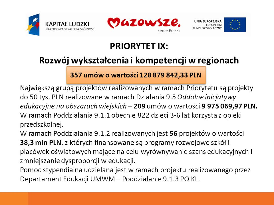 PRIORYTET IX: Rozwój wykształcenia i kompetencji w regionach Największą grupą projektów realizowanych w ramach Priorytetu są projekty do 50 tys. PLN r