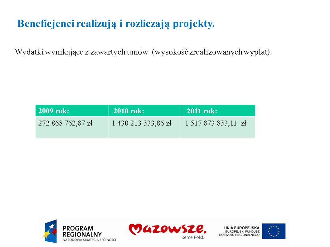 Beneficjenci realizują i rozliczają projekty. Wydatki wynikające z zawartych umów (wysokość zrealizowanych wypłat): 2009 rok: 2010 rok: 2011 rok: 272