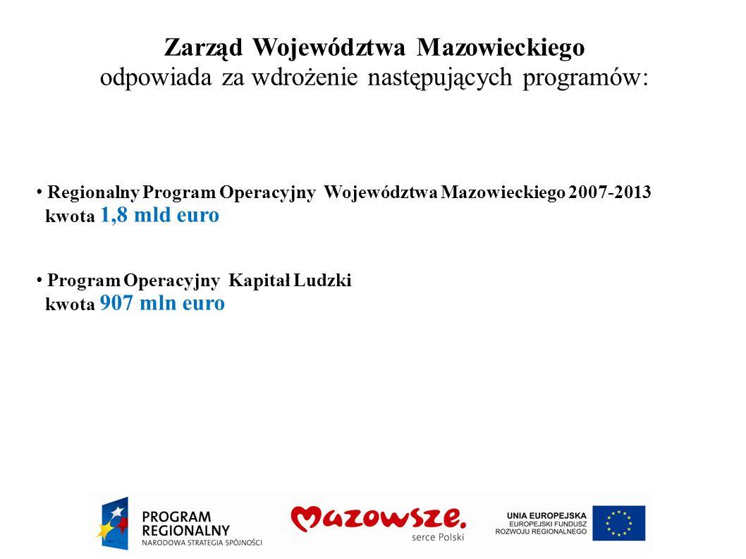 Zarząd Województwa Mazowieckiego odpowiada za wdrożenie następujących programów: Regionalny Program Operacyjny Województwa Mazowieckiego 2007-2013 kwo
