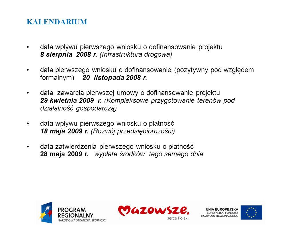 KALENDARIUM data wpływu pierwszego wniosku o dofinansowanie projektu 8 sierpnia 2008 r. (Infrastruktura drogowa) data pierwszego wniosku o dofinansowa