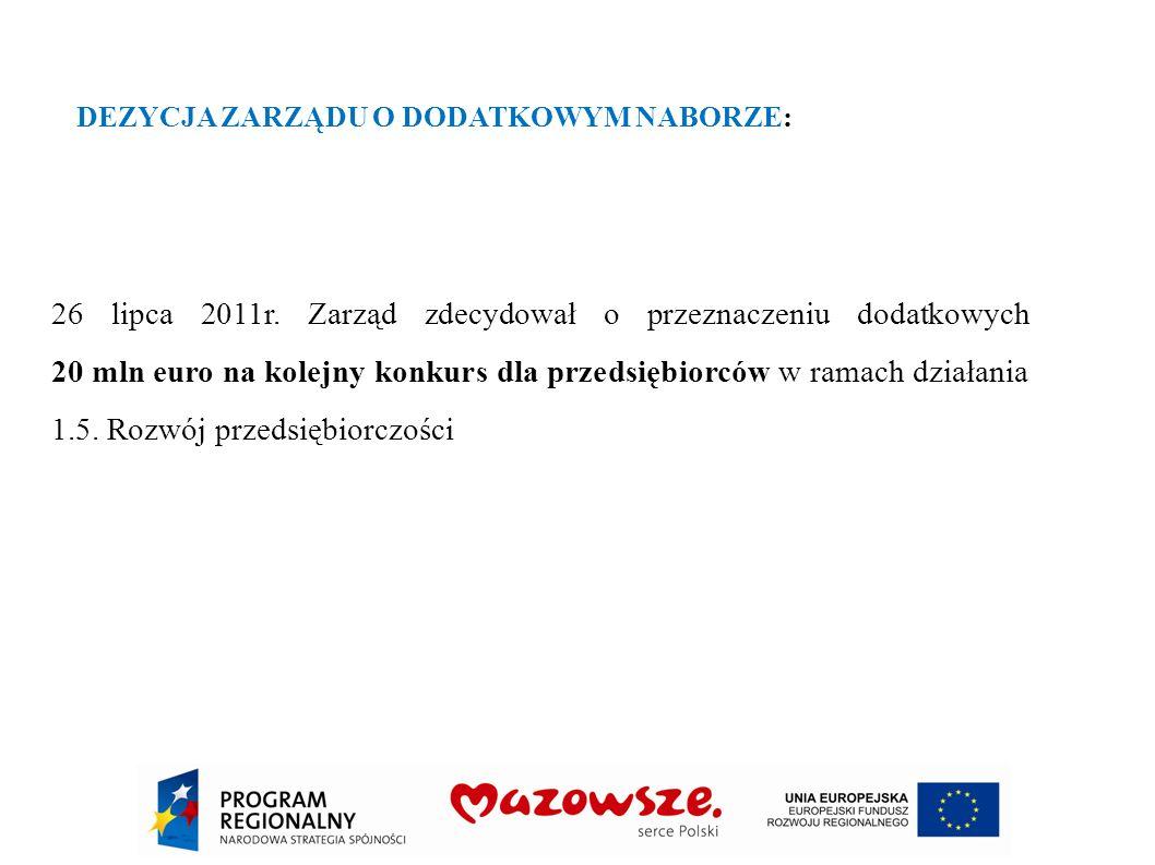 26 lipca 2011r. Zarząd zdecydował o przeznaczeniu dodatkowych 20 mln euro na kolejny konkurs dla przedsiębiorców w ramach działania 1.5. Rozwój przeds