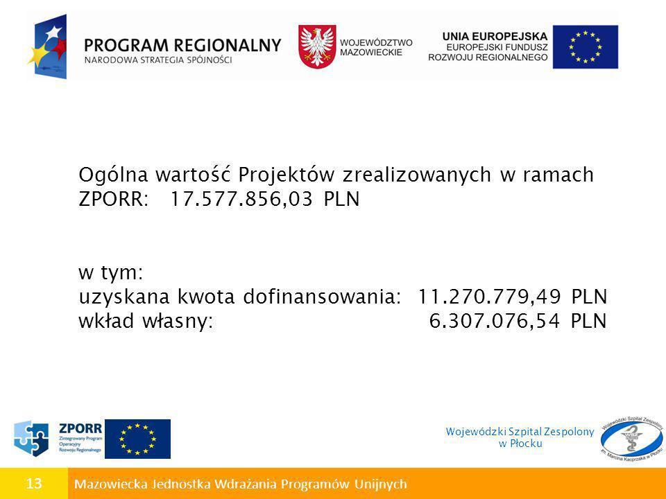 13 Mazowiecka Jednostka Wdrażania Programów Unijnych Ogólna wartość Projektów zrealizowanych w ramach ZPORR: 17.577.856,03 PLN w tym: uzyskana kwota d