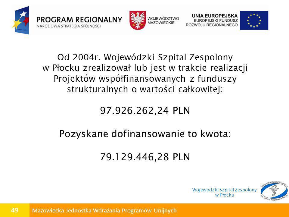 49 Mazowiecka Jednostka Wdrażania Programów Unijnych Od 2004r. Wojewódzki Szpital Zespolony w Płocku zrealizował lub jest w trakcie realizacji Projekt