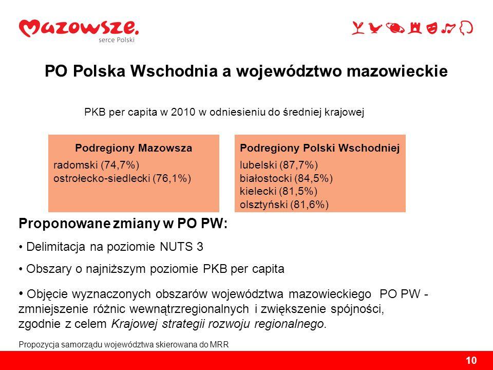 10 PO Polska Wschodnia a województwo mazowieckie Proponowane zmiany w PO PW: Delimitacja na poziomie NUTS 3 Obszary o najniższym poziomie PKB per capi