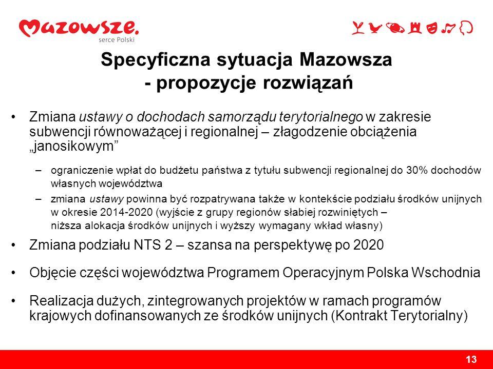 13 Specyficzna sytuacja Mazowsza - propozycje rozwiązań Zmiana ustawy o dochodach samorządu terytorialnego w zakresie subwencji równoważącej i regiona