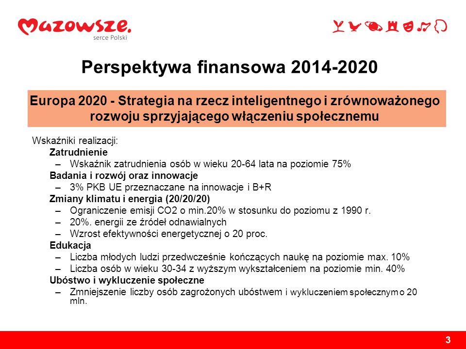 3 Perspektywa finansowa 2014-2020 Wskaźniki realizacji: Zatrudnienie –Wskaźnik zatrudnienia osób w wieku 20-64 lata na poziomie 75% Badania i rozwój o
