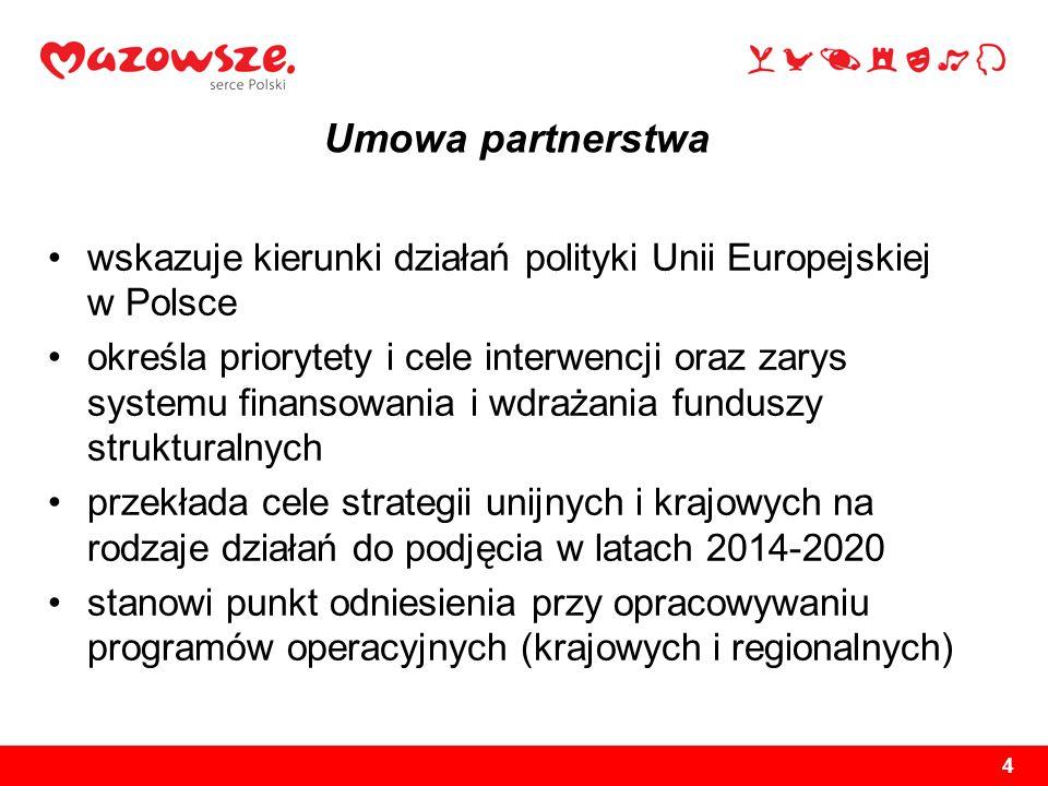 Umowa partnerstwa wskazuje kierunki działań polityki Unii Europejskiej w Polsce określa priorytety i cele interwencji oraz zarys systemu finansowania