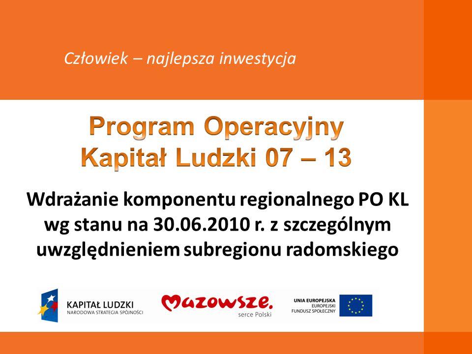 670 mln euro = 2,803 miliarda PLN* 1 619 098 621,00 PLN Alokacja 2007-2013 dla MJWPU Wartość alokacji aktualnie zaangażowanej w konkursy i projekty systemowe * Kurs EBC z dnia 29.06.2010 r.