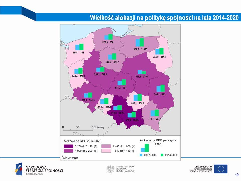 19 Wielkość alokacji na politykę spójności na lata 2014-2020