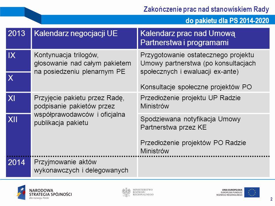 2 Zakończenie prac nad stanowiskiem Rady do pakietu dla PS 2014-2020 2013Kalendarz negocjacji UEKalendarz prac nad Umową Partnerstwa i programami IX K