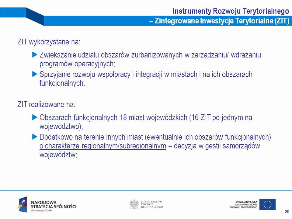 20 Instrumenty Rozwoju Terytorialnego – Zintegrowane Inwestycje Terytorialne (ZIT) ZIT wykorzystane na: Zwiększanie udziału obszarów zurbanizowanych w