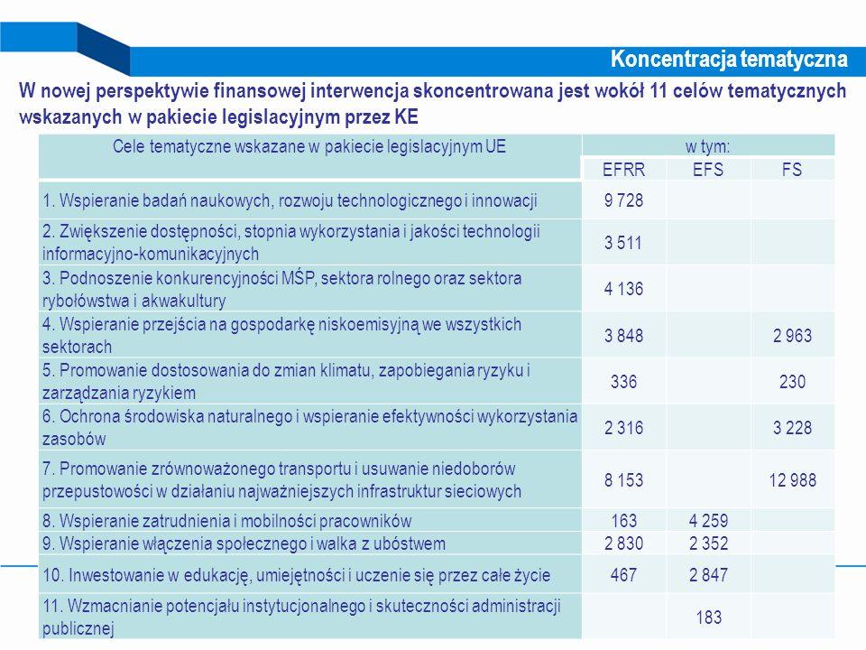 4 Koncentracja tematyczna W nowej perspektywie finansowej interwencja skoncentrowana jest wokół 11 celów tematycznych wskazanych w pakiecie legislacyj