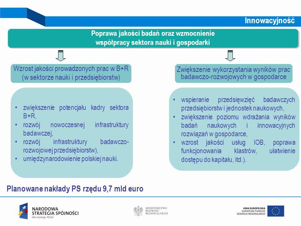 6 Wzrost jakości prowadzonych prac w B+R (w sektorze nauki i przedsiębiorstw) Poprawa jakości badań oraz wzmocnienie współpracy sektora nauki i gospod