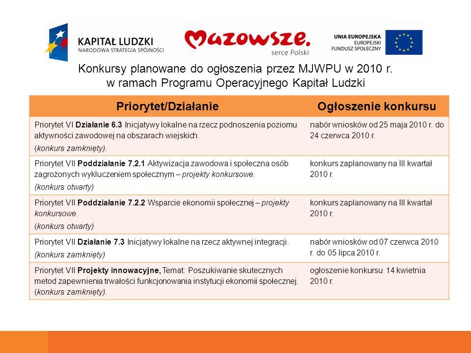 Konkursy planowane do ogłoszenia przez MJWPU w 2010 r. w ramach Programu Operacyjnego Kapitał Ludzki Priorytet/DziałanieOgłoszenie konkursu Priorytet