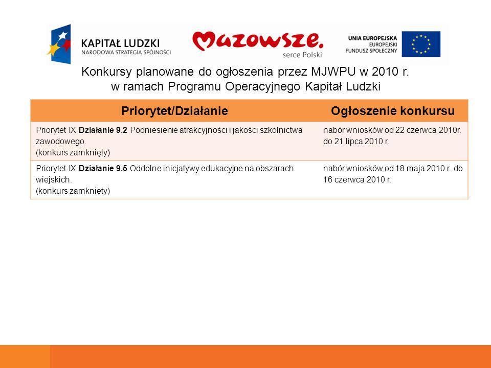 Konkursy planowane do ogłoszenia przez MJWPU w 2010 r.