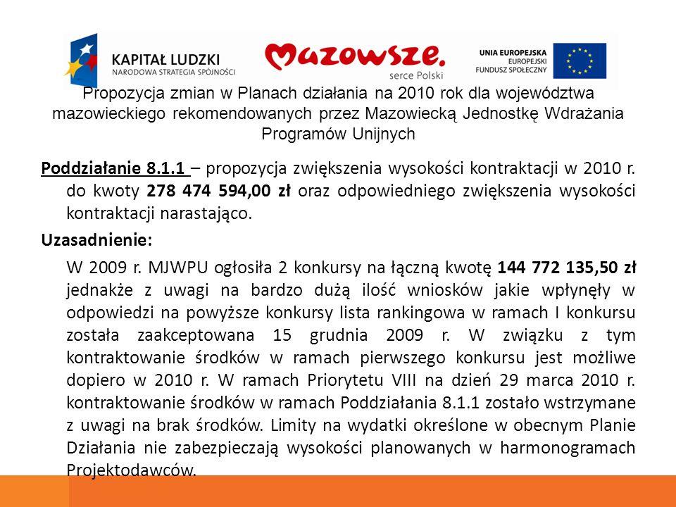 Poddziałanie 8.1.1 – propozycja zwiększenia wysokości kontraktacji w 2010 r. do kwoty 278 474 594,00 zł oraz odpowiedniego zwiększenia wysokości kontr